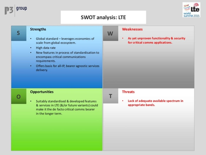 The 3G4G Blog: LTE vs TETRA for Critical Communications